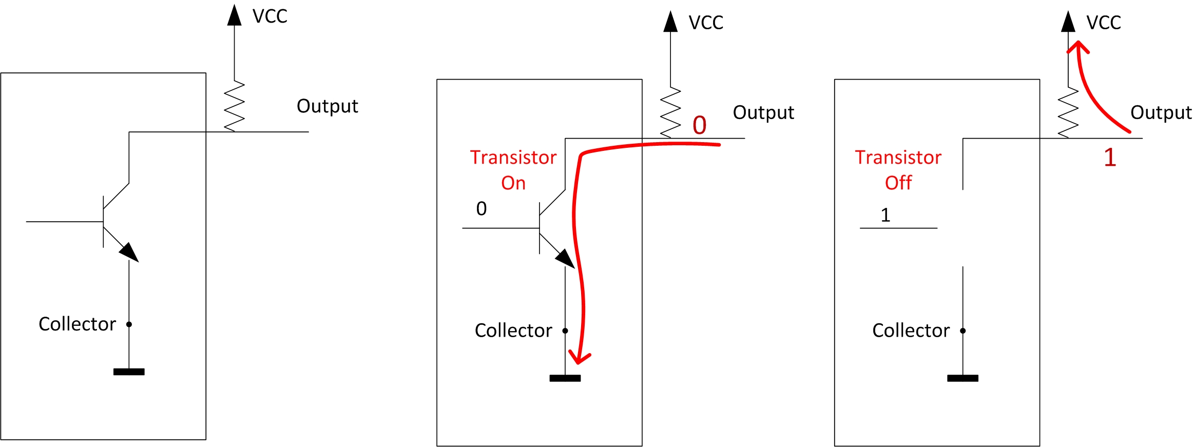I2C – ECE353: Introduction to Microprocessor Systems – UW